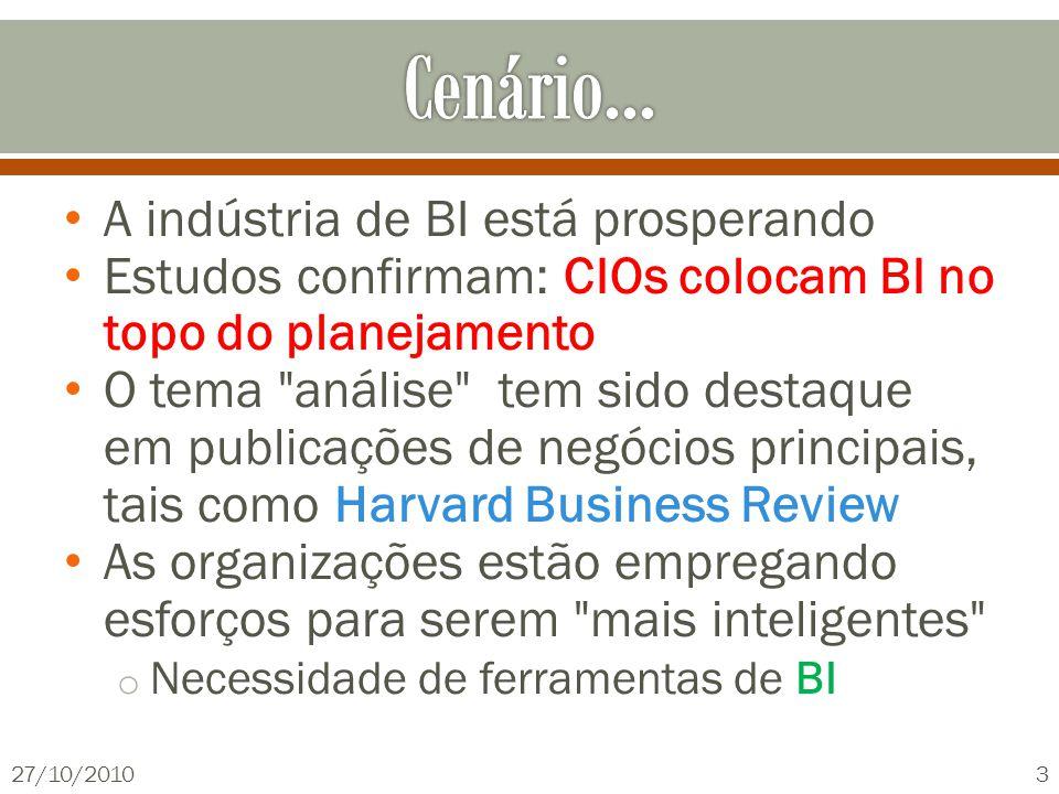 A indústria de BI está prosperando Estudos confirmam: CIOs colocam BI no topo do planejamento O tema análise tem sido destaque em publicações de negócios principais, tais como Harvard Business Review As organizações estão empregando esforços para serem mais inteligentes o Necessidade de ferramentas de BI 27/10/20103