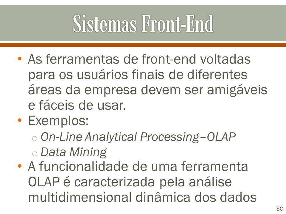 As ferramentas de front-end voltadas para os usuários finais de diferentes áreas da empresa devem ser amigáveis e fáceis de usar.