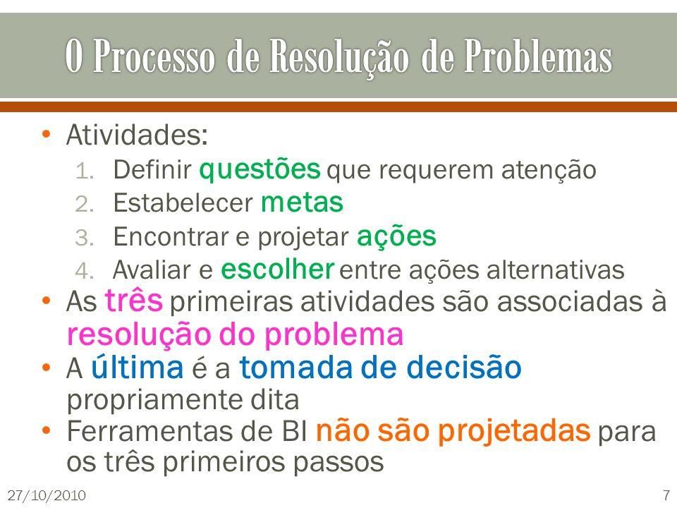 Atividades: 1. Definir questões que requerem atenção 2.