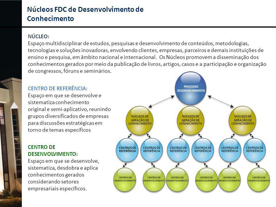 NÚCLEO: Espaço multidisciplinar de estudos, pesquisas e desenvolvimento de conteúdos, metodologias, tecnologias e soluções inovadoras, envolvendo clie