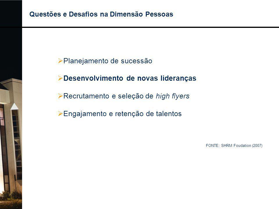  Planejamento de sucessão  Desenvolvimento de novas lideranças  Recrutamento e seleção de high flyers  Engajamento e retenção de talentos FONTE: S