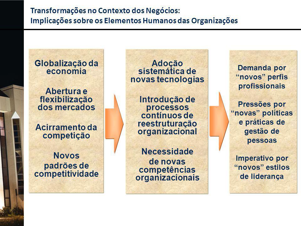 Transformações no Contexto dos Negócios: Implicações sobre os Elementos Humanos das Organizações Globalização da economia Abertura e flexibilização do
