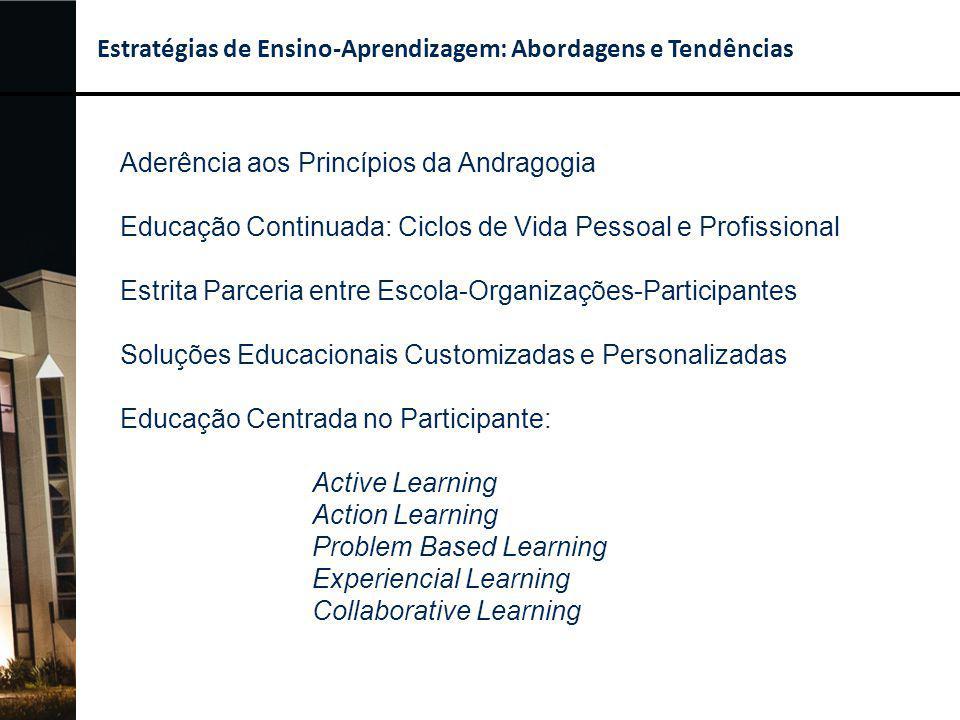 Estratégias de Ensino-Aprendizagem: Abordagens e Tendências Aderência aos Princípios da Andragogia Educação Continuada: Ciclos de Vida Pessoal e Profi