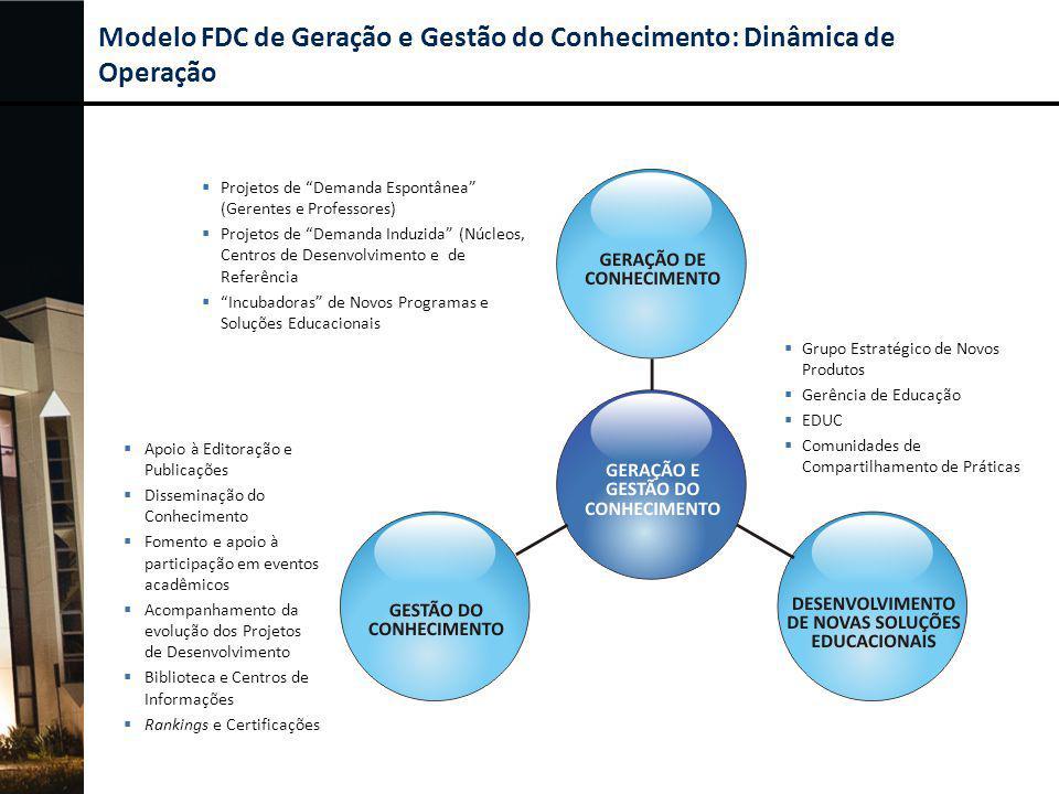 Gestão do Conhecimento: Projeto Complexidade e Gestão Gestão do Conhecimento FDC