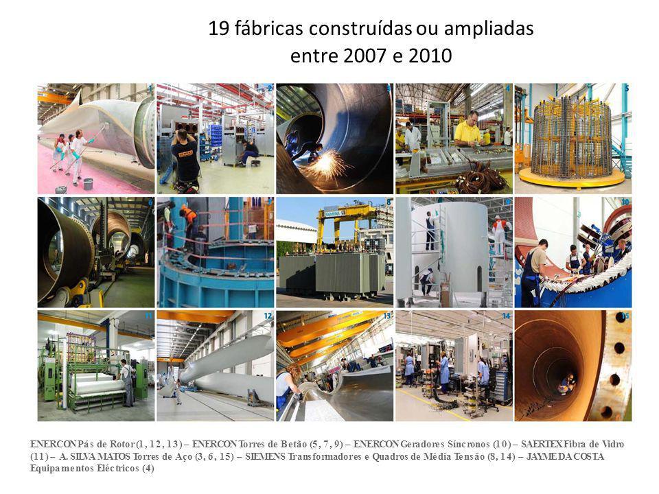 19 fábricas construídas ou ampliadas entre 2007 e 2010 ENERCON Pás de Rotor (1, 12, 13) – ENERCON Torres de Betão (5, 7, 9) – ENERCON Geradores Síncronos (10) – SAERTEX Fibra de Vidro (11) – A.