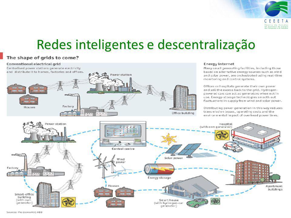 27 Redes inteligentes e descentralização