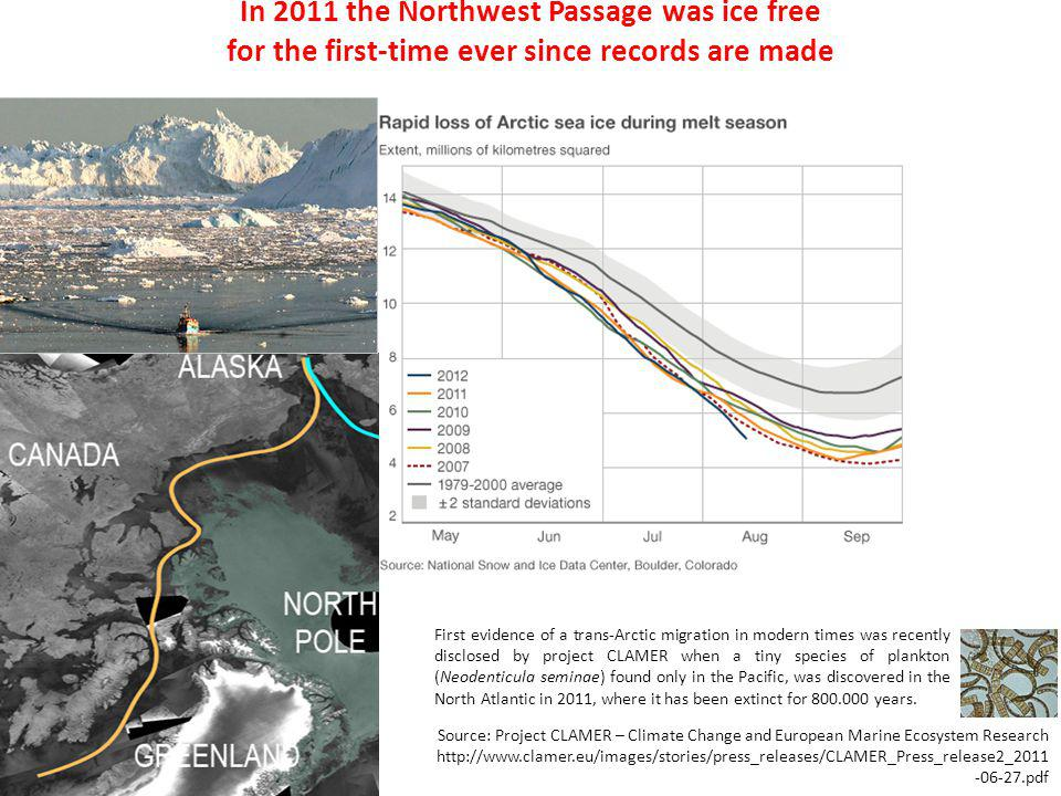 In 2011 the Northwest Passage was ice free for the first-time ever since records are made Source: Project CLAMER – Climate Change and European Marine Ecosystem Research http://www.clamer.eu/images/stories/press_releases/CLAMER_Press_release2_2011 -06-27.pdf First evidence of a trans-Arctic migration in modern times was recently disclosed by project CLAMER when a tiny species of plankton (Neodenticula seminae) found only in the Pacific, was discovered in the North Atlantic in 2011, where it has been extinct for 800.000 years.