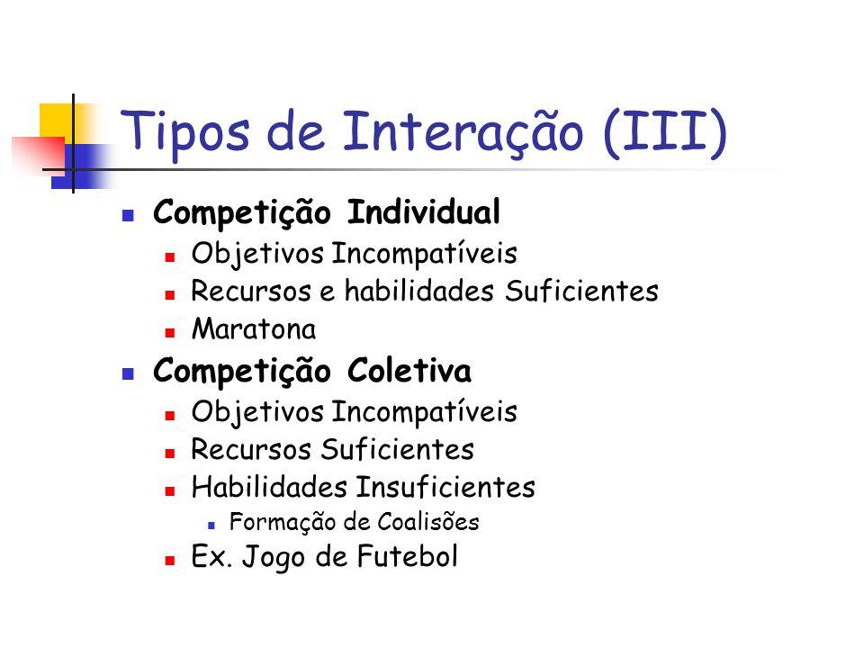 Tipos de Interação (III) Competição Individual Objetivos Incompatíveis Recursos e habilidades Suficientes Maratona Competição Coletiva Objetivos Incompatíveis Recursos Suficientes Habilidades Insuficientes Formação de Coalisões Ex.