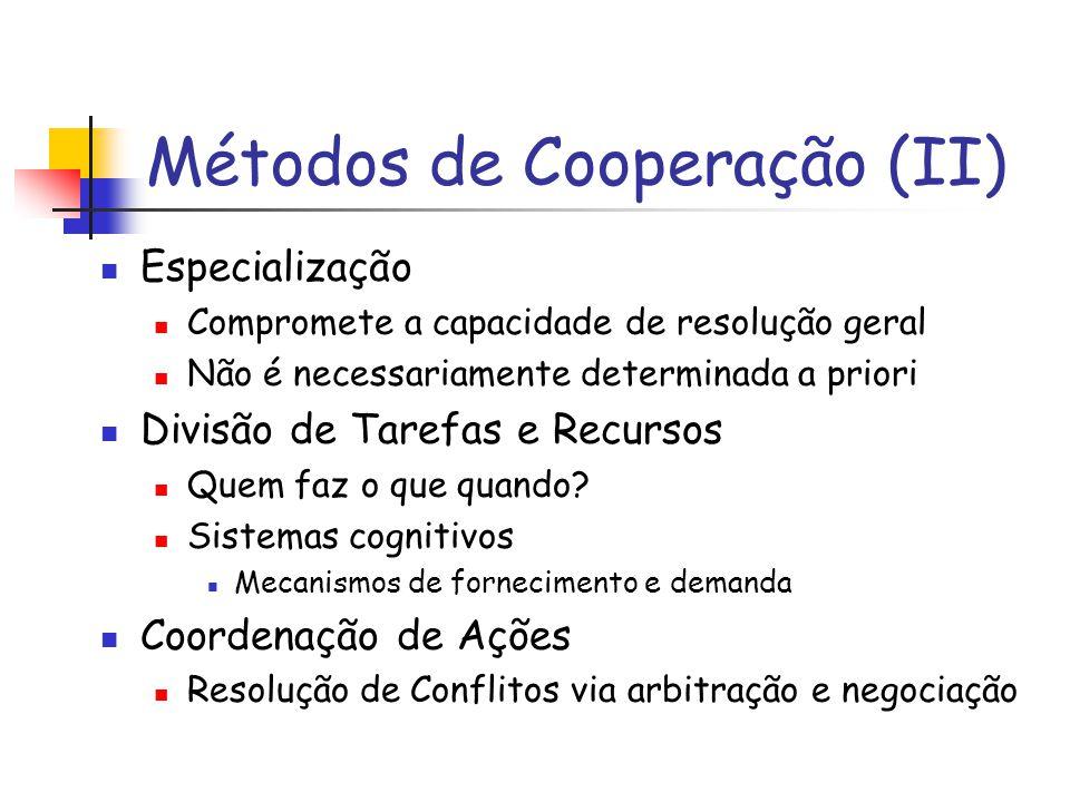 Métodos de Cooperação (II) Especialização Compromete a capacidade de resolução geral Não é necessariamente determinada a priori Divisão de Tarefas e Recursos Quem faz o que quando.