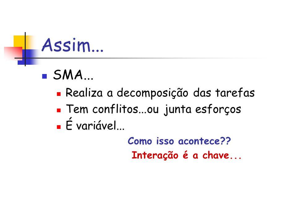 Assim... SMA... Realiza a decomposição das tarefas Tem conflitos...ou junta esforços É variável...