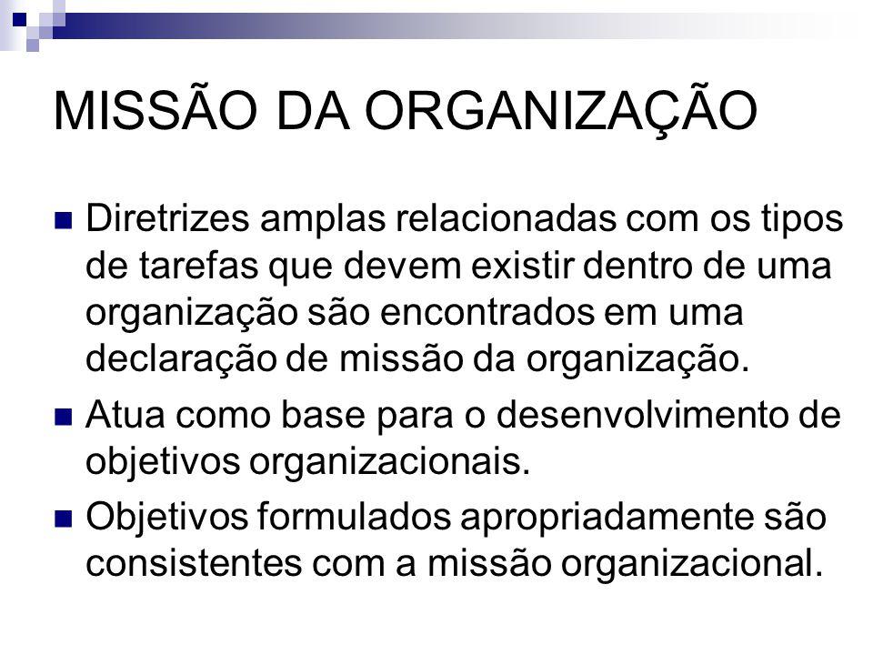 MISSÃO DA ORGANIZAÇÃO Diretrizes amplas relacionadas com os tipos de tarefas que devem existir dentro de uma organização são encontrados em uma declar