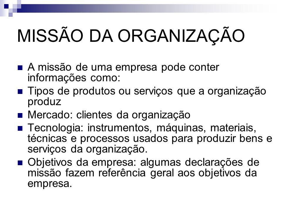 MISSÃO DA ORGANIZAÇÃO A missão de uma empresa pode conter informações como: Tipos de produtos ou serviços que a organização produz Mercado: clientes d