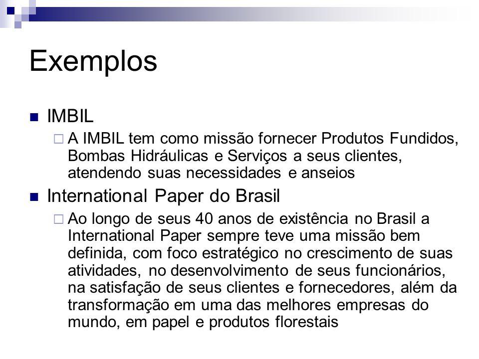 Exemplos IMBIL  A IMBIL tem como missão fornecer Produtos Fundidos, Bombas Hidráulicas e Serviços a seus clientes, atendendo suas necessidades e anse