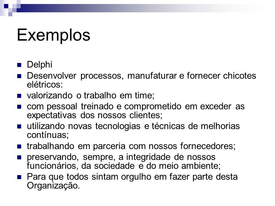 Exemplos Delphi Desenvolver processos, manufaturar e fornecer chicotes elétricos: valorizando o trabalho em time; com pessoal treinado e comprometido