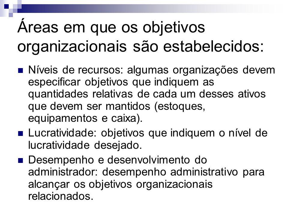 Áreas em que os objetivos organizacionais são estabelecidos: Níveis de recursos: algumas organizações devem especificar objetivos que indiquem as quan