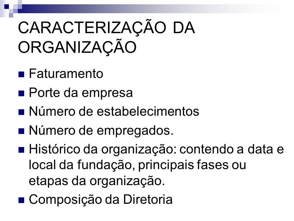 CARACTERIZAÇÃO DA ORGANIZAÇÃO Faturamento Porte da empresa Número de estabelecimentos Número de empregados. Histórico da organização: contendo a data