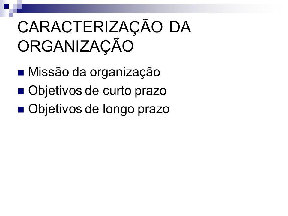 CARACTERIZAÇÃO DA ORGANIZAÇÃO Missão da organização Objetivos de curto prazo Objetivos de longo prazo