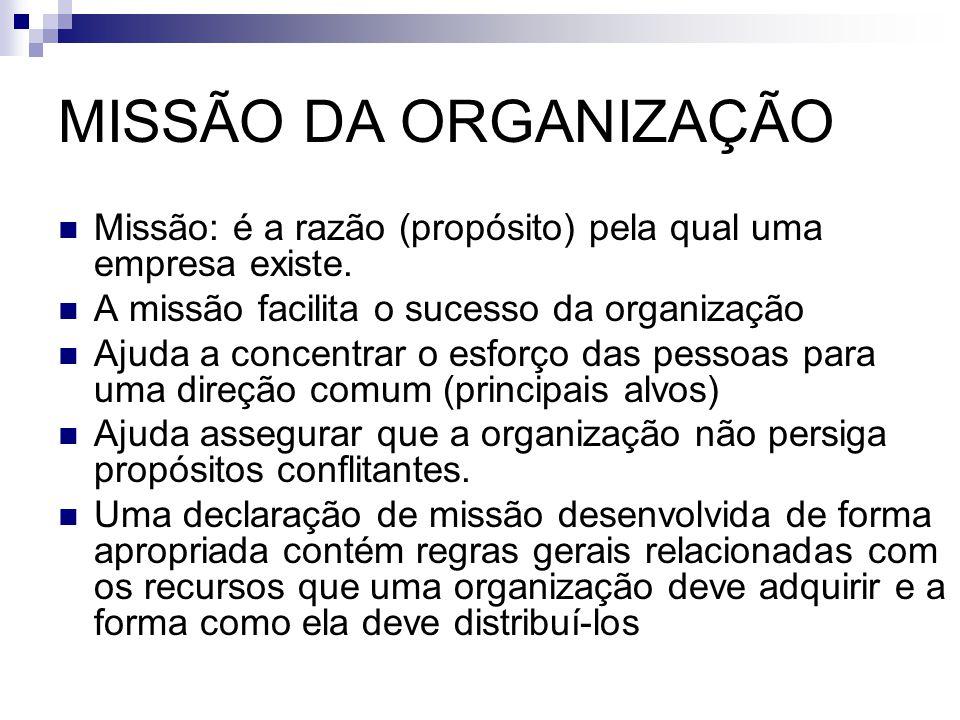 MISSÃO DA ORGANIZAÇÃO Diretrizes amplas relacionadas com os tipos de tarefas que devem existir dentro de uma organização são encontrados em uma declaração de missão da organização.