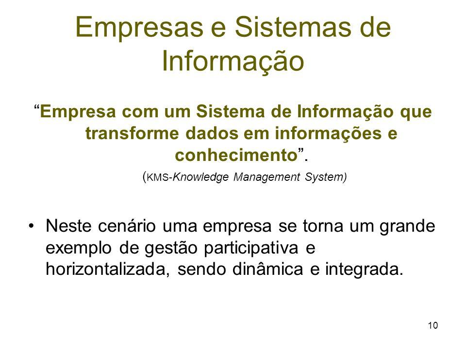 """10 Empresas e Sistemas de Informação """"Empresa com um Sistema de Informação que transforme dados em informações e conhecimento"""". ( KMS- Knowledge Manag"""