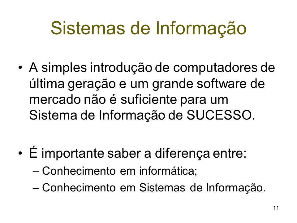 11 Sistemas de Informação A simples introdução de computadores de última geração e um grande software de mercado não é suficiente para um Sistema de I