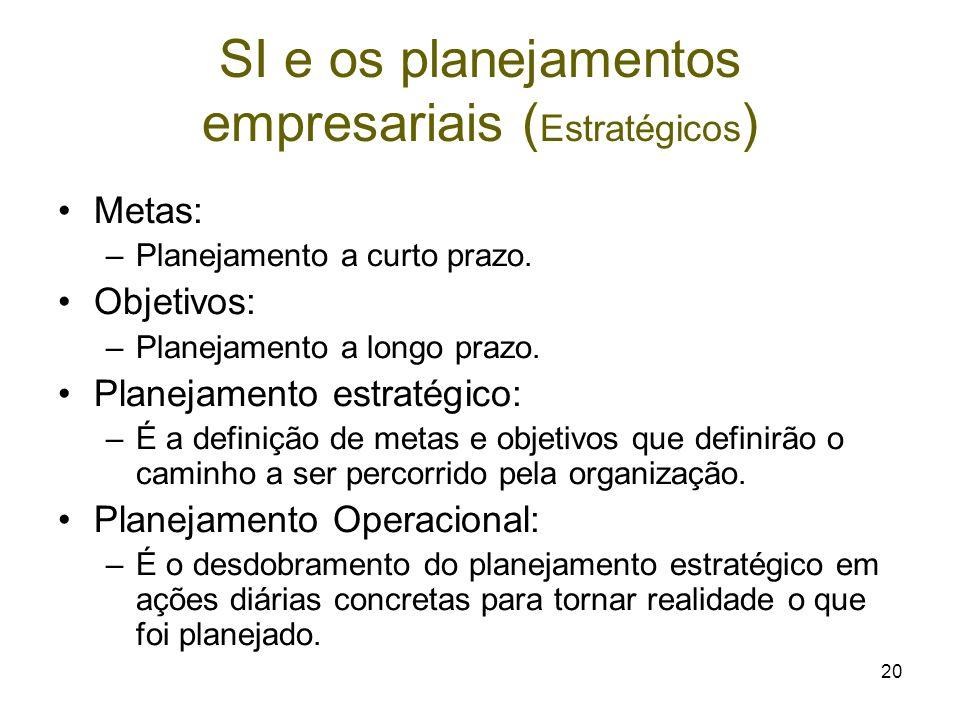 20 SI e os planejamentos empresariais ( Estratégicos ) Metas: –Planejamento a curto prazo. Objetivos: –Planejamento a longo prazo. Planejamento estrat