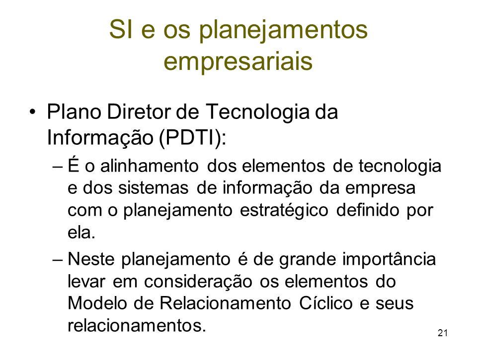 21 SI e os planejamentos empresariais Plano Diretor de Tecnologia da Informação (PDTI): –É o alinhamento dos elementos de tecnologia e dos sistemas de