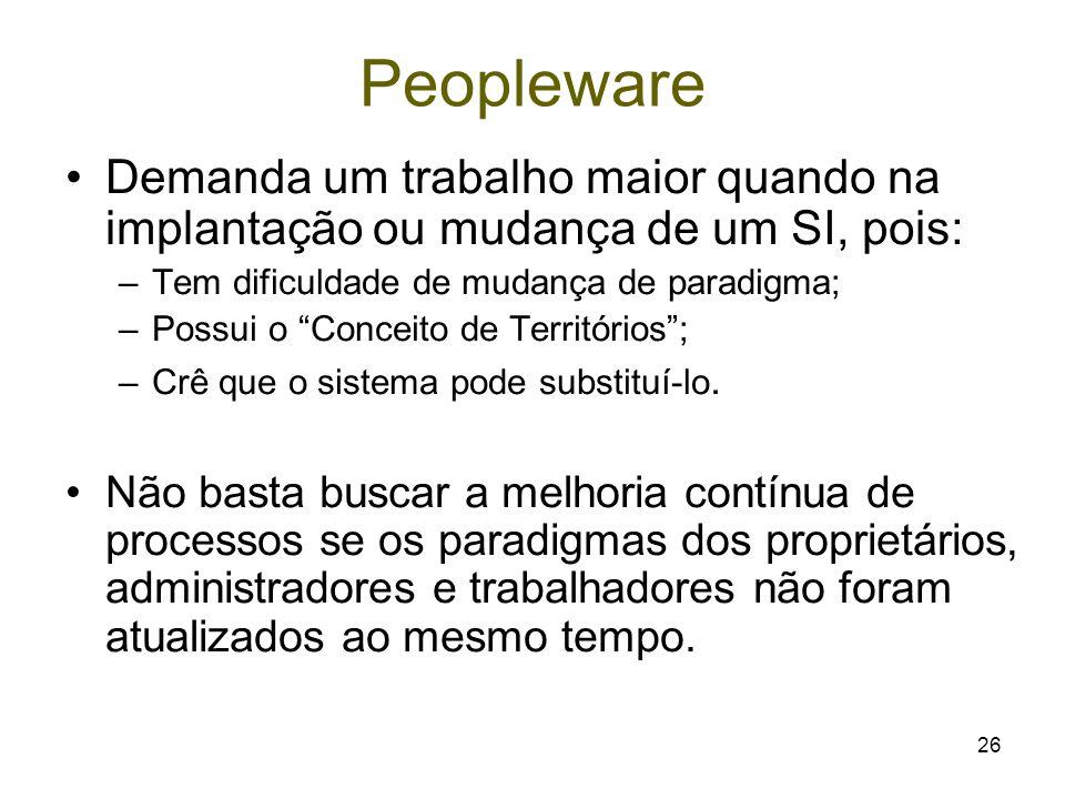 """26 Peopleware Demanda um trabalho maior quando na implantação ou mudança de um SI, pois: –Tem dificuldade de mudança de paradigma; –Possui o """"Conceito"""