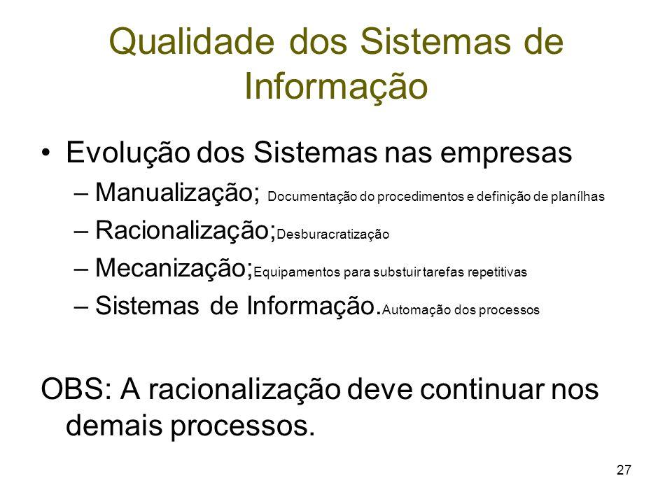 27 Qualidade dos Sistemas de Informação Evolução dos Sistemas nas empresas –Manualização; Documentação do procedimentos e definição de planílhas –Raci
