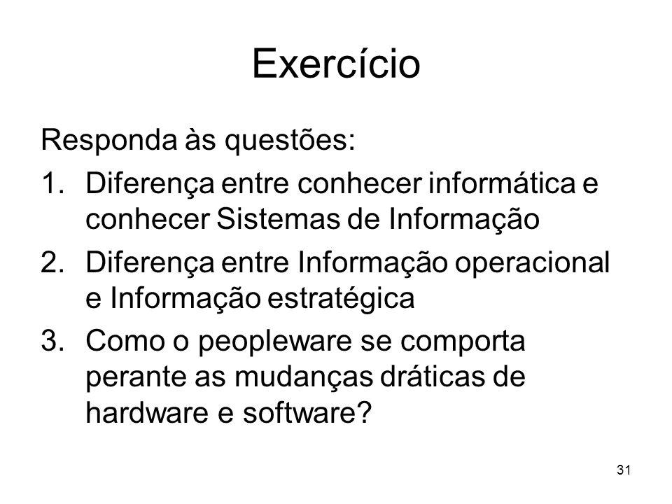 31 Exercício Responda às questões: 1.Diferença entre conhecer informática e conhecer Sistemas de Informação 2.Diferença entre Informação operacional e