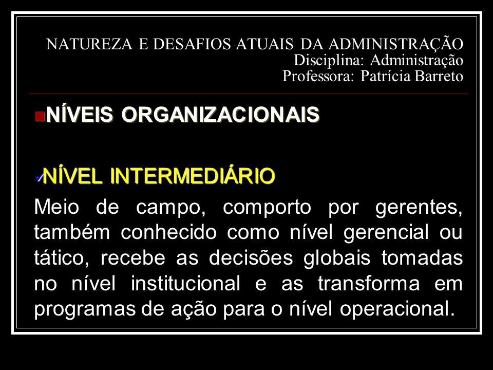 NATUREZA E DESAFIOS ATUAIS DA ADMINISTRAÇÃO Disciplina: Administração Professora: Patrícia Barreto NÍVEIS ORGANIZACIONAIS NÍVEIS ORGANIZACIONAIS NÍVEL INTERMEDIÁRIO NÍVEL INTERMEDIÁRIO Meio de campo, comporto por gerentes, também conhecido como nível gerencial ou tático, recebe as decisões globais tomadas no nível institucional e as transforma em programas de ação para o nível operacional.