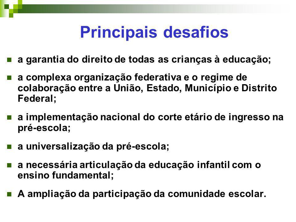 Principais desafios a garantia do direito de todas as crianças à educação; a complexa organização federativa e o regime de colaboração entre a União,