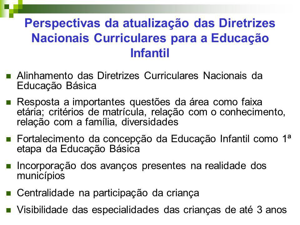 Perspectivas da atualização das Diretrizes Nacionais Curriculares para a Educação Infantil Alinhamento das Diretrizes Curriculares Nacionais da Educaç
