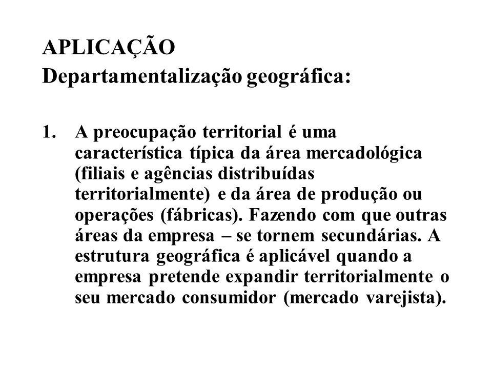 APLICAÇÃO Departamentalização geográfica: 1.A preocupação territorial é uma característica típica da área mercadológica (filiais e agências distribuíd