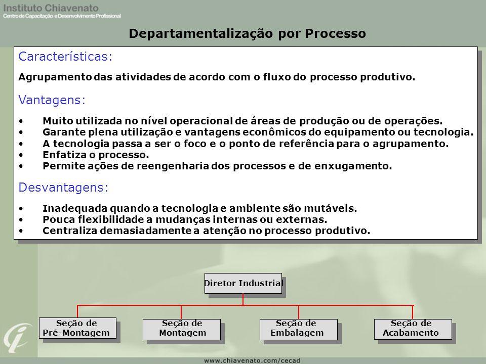 Características: Agrupamento das atividades de acordo com o fluxo do processo produtivo. Vantagens: Muito utilizada no nível operacional de áreas de p