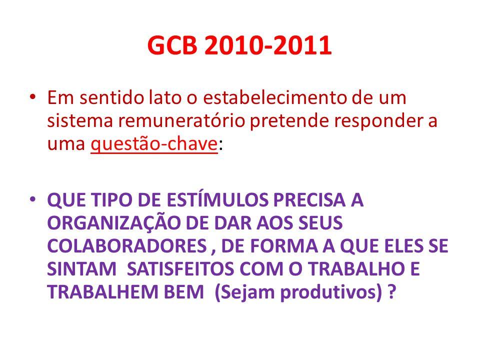 GCB 2010-2011 Em sentido lato o estabelecimento de um sistema remuneratório pretende responder a uma questão-chave: QUE TIPO DE ESTÍMULOS PRECISA A ORGANIZAÇÃO DE DAR AOS SEUS COLABORADORES, DE FORMA A QUE ELES SE SINTAM SATISFEITOS COM O TRABALHO E TRABALHEM BEM (Sejam produtivos) ?