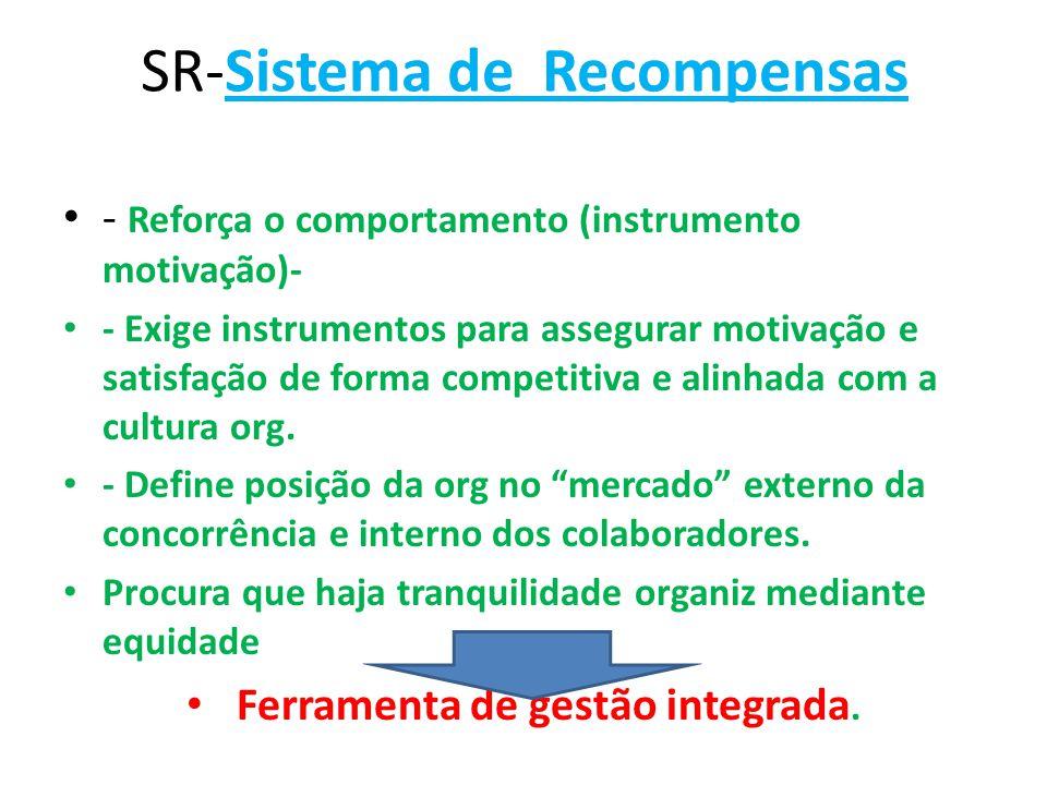SR-Sistema de Recompensas - Reforça o comportamento (instrumento motivação)- - Exige instrumentos para assegurar motivação e satisfação de forma competitiva e alinhada com a cultura org.