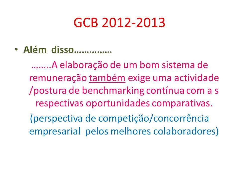 GCB 2012-2013 Além disso…………… ……..A elaboração de um bom sistema de remuneração também exige uma actividade /postura de benchmarking contínua com a s respectivas oportunidades comparativas.