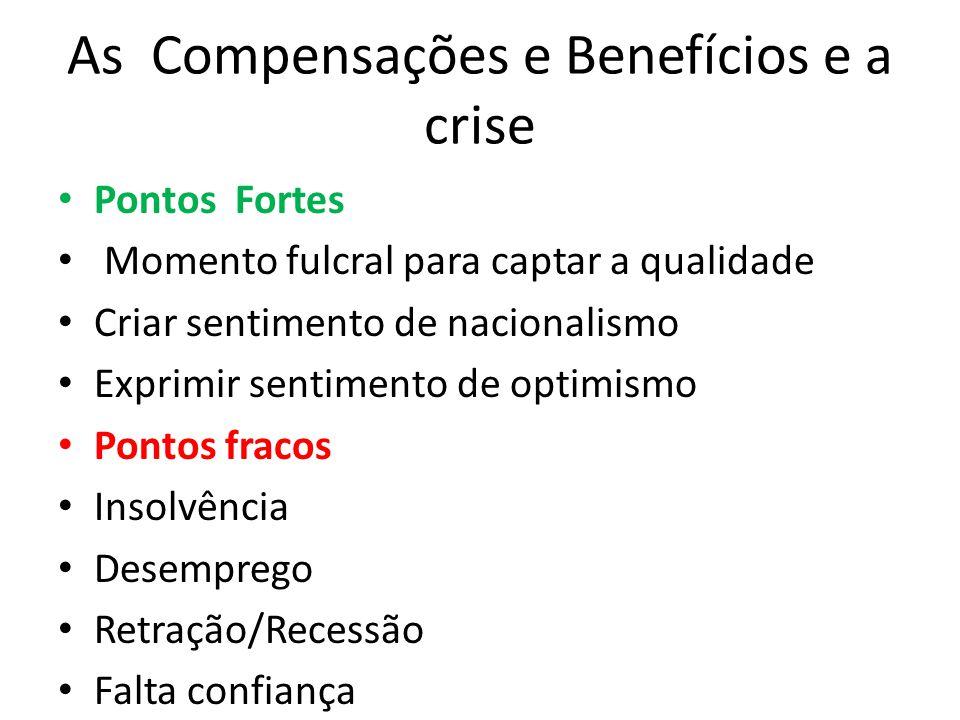 Factores de Produção Elementos para determinar custo produtos/serviços M.