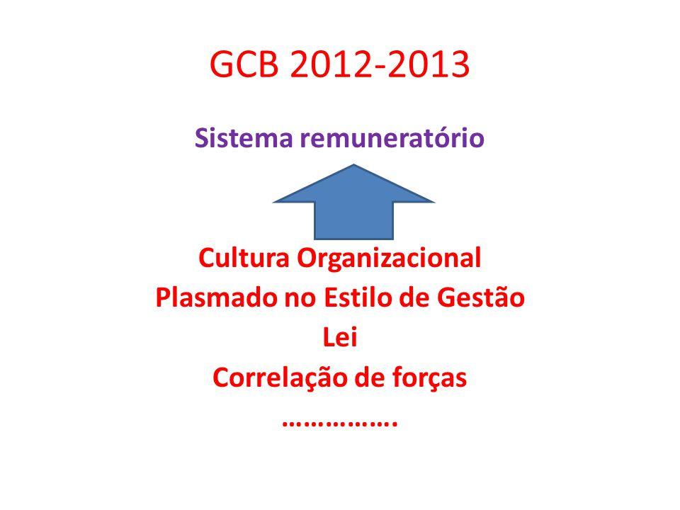GCB 2012-2013 Sistema remuneratório Cultura Organizacional Plasmado no Estilo de Gestão Lei Correlação de forças …………….