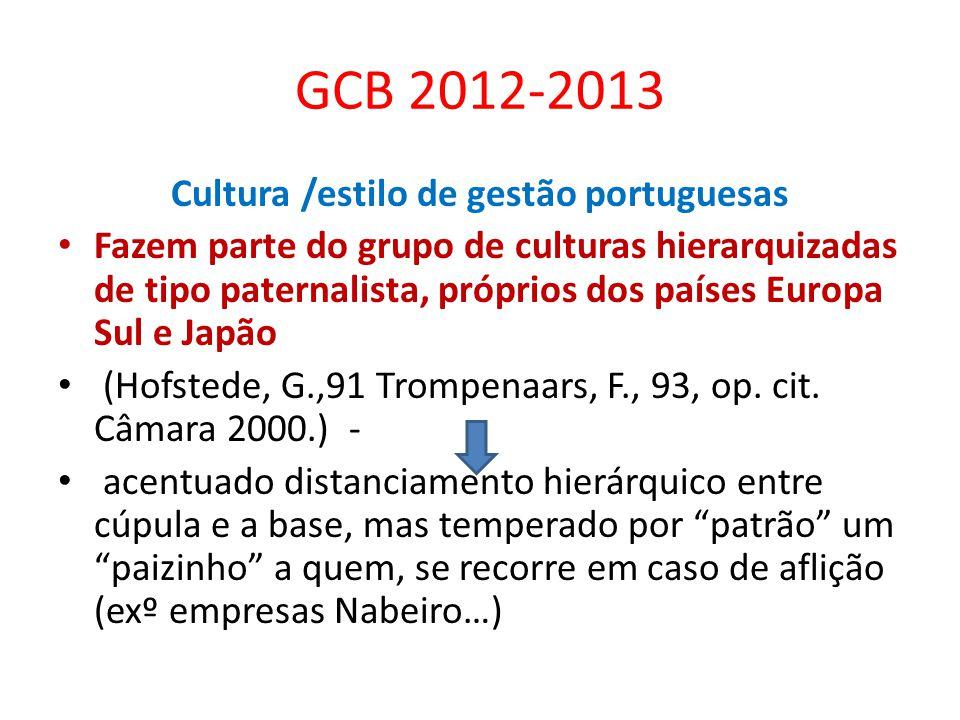 GCB 2012-2013 Cultura /estilo de gestão portuguesas Fazem parte do grupo de culturas hierarquizadas de tipo paternalista, próprios dos países Europa Sul e Japão (Hofstede, G.,91 Trompenaars, F., 93, op.