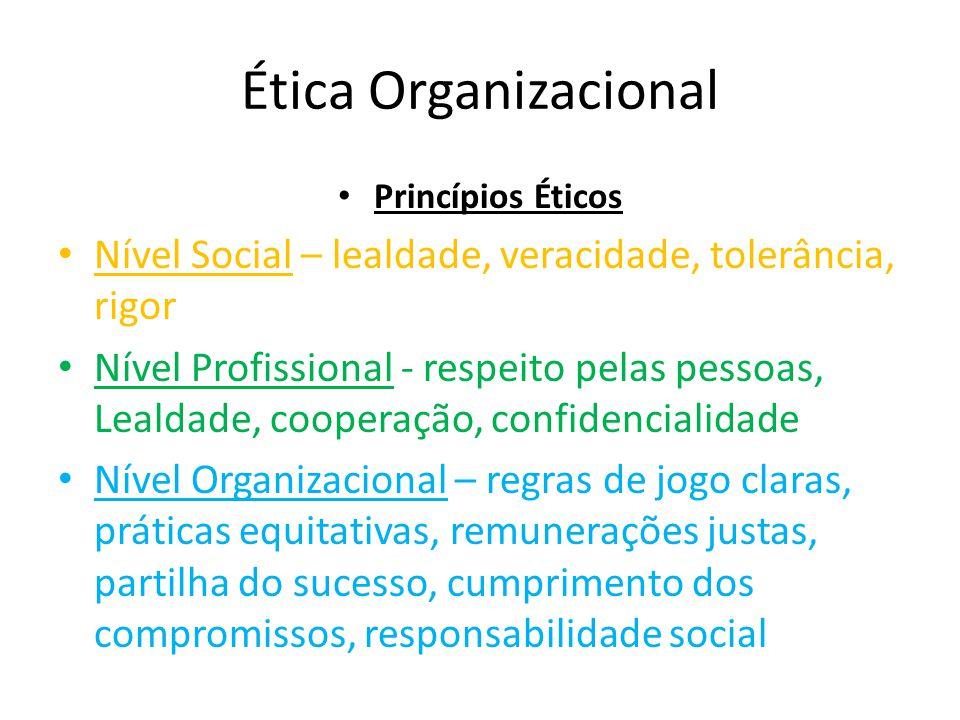 Ética Organizacional Princípios Éticos Nível Social – lealdade, veracidade, tolerância, rigor Nível Profissional - respeito pelas pessoas, Lealdade, cooperação, confidencialidade Nível Organizacional – regras de jogo claras, práticas equitativas, remunerações justas, partilha do sucesso, cumprimento dos compromissos, responsabilidade social