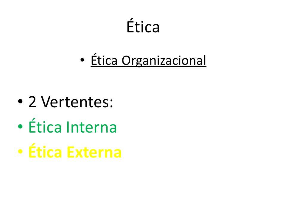 Ética Ética Organizacional 2 Vertentes: Ética Interna Ética Externa