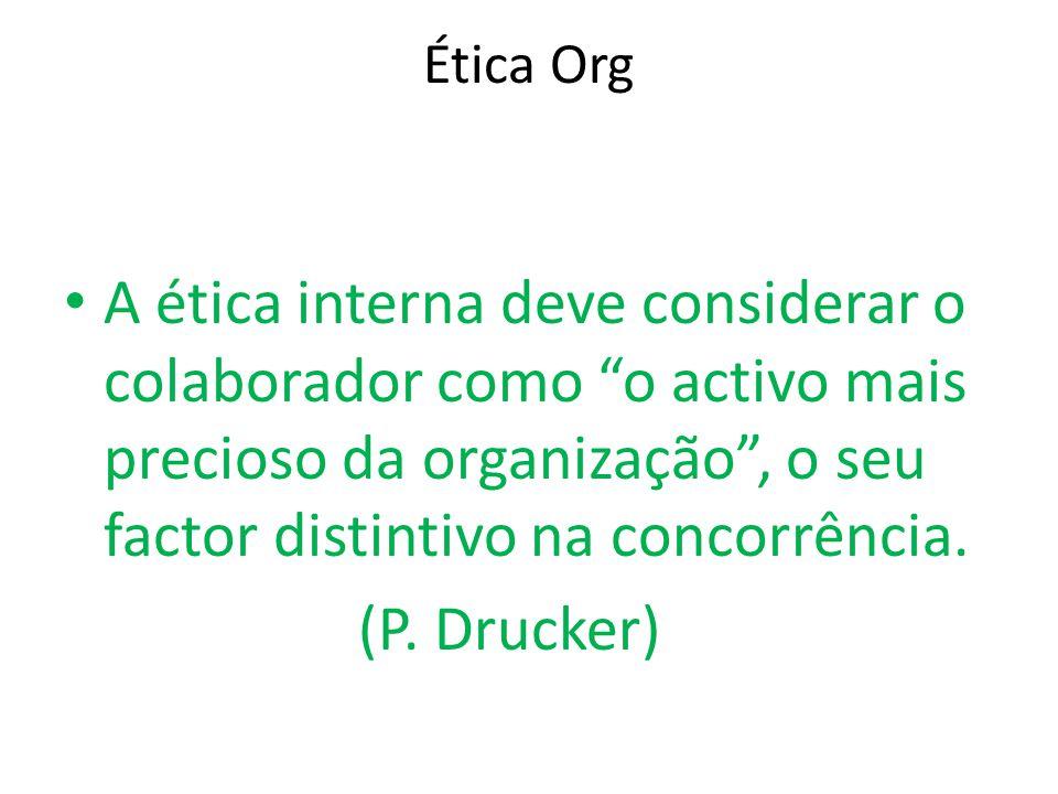 Ética Org A ética interna deve considerar o colaborador como o activo mais precioso da organização , o seu factor distintivo na concorrência.
