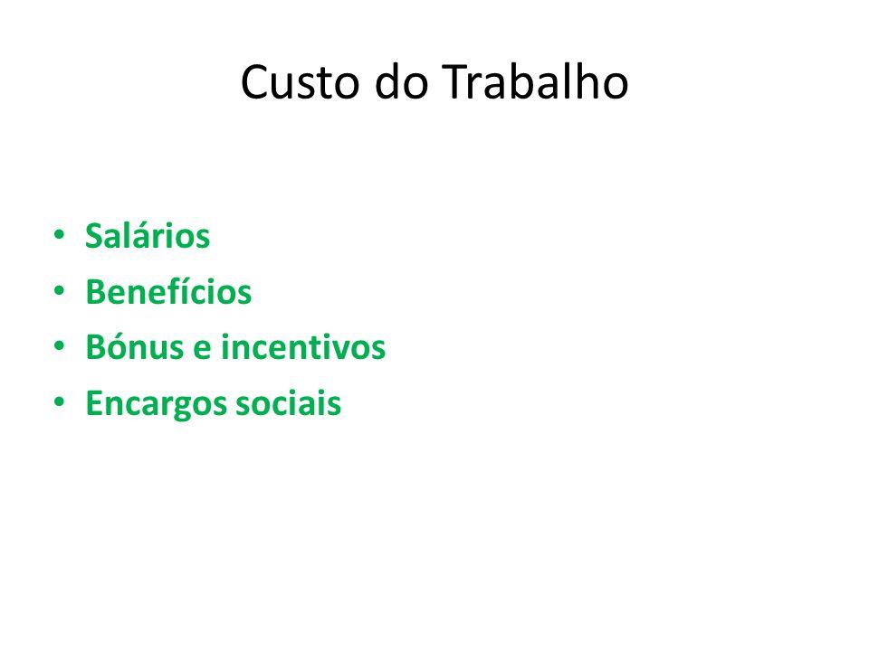 Custo do Trabalho Salários Benefícios Bónus e incentivos Encargos sociais