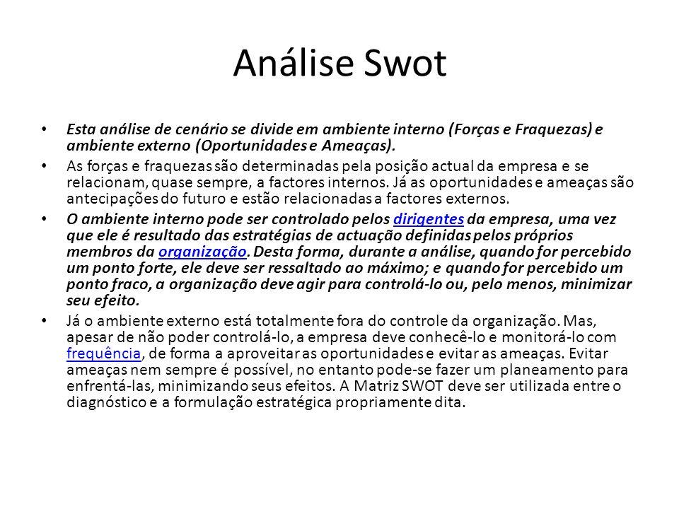 Análise Swot Esta análise de cenário se divide em ambiente interno (Forças e Fraquezas) e ambiente externo (Oportunidades e Ameaças).