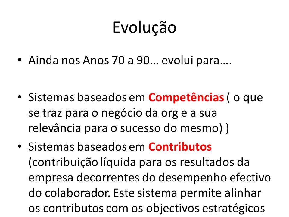 Evolução Ainda nos Anos 70 a 90… evolui para….