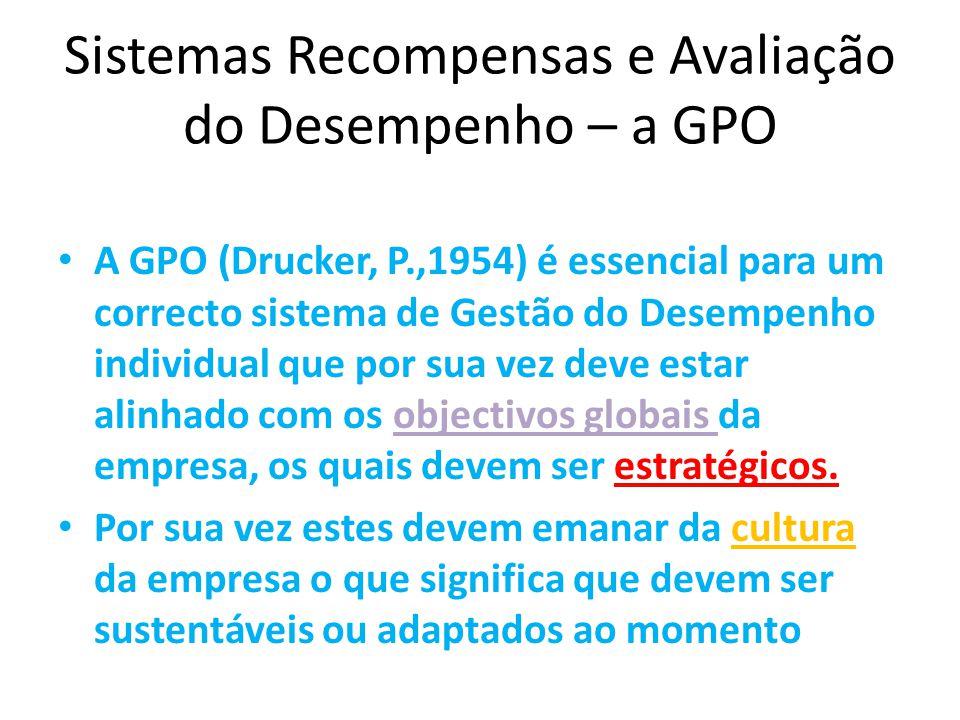 Sistemas Recompensas e Avaliação do Desempenho – a GPO A GPO (Drucker, P.,1954) é essencial para um correcto sistema de Gestão do Desempenho individual que por sua vez deve estar alinhado com os objectivos globais da empresa, os quais devem ser estratégicos.