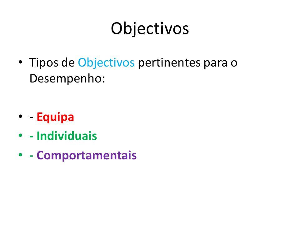 Objectivos Tipos de Objectivos pertinentes para o Desempenho: - Equipa - Individuais - Comportamentais