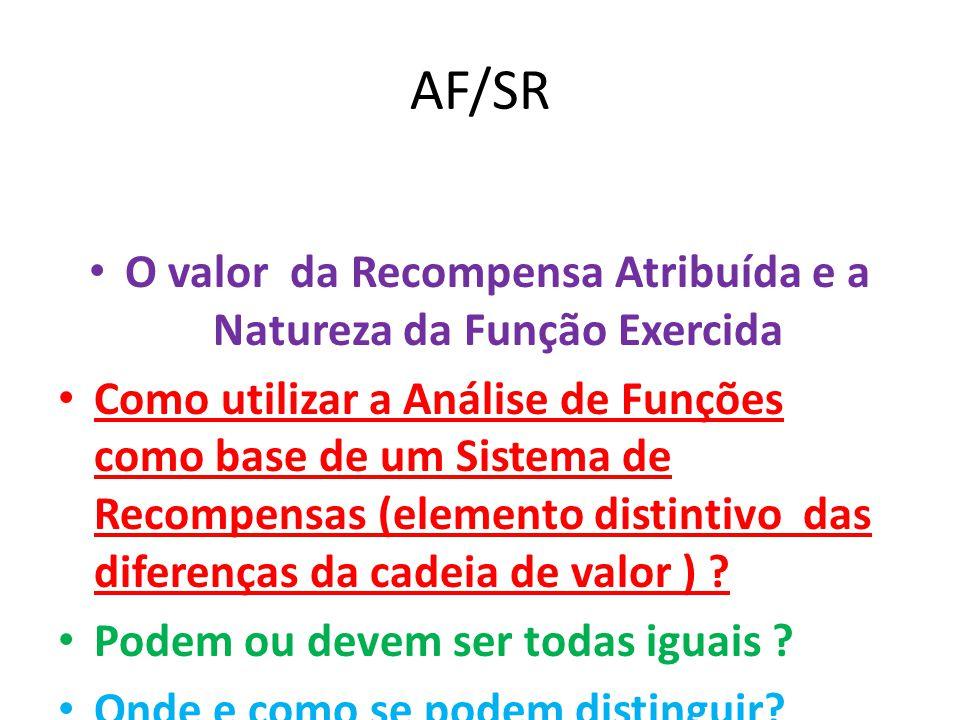 AF/SR O valor da Recompensa Atribuída e a Natureza da Função Exercida Como utilizar a Análise de Funções como base de um Sistema de Recompensas (elemento distintivo das diferenças da cadeia de valor ) .