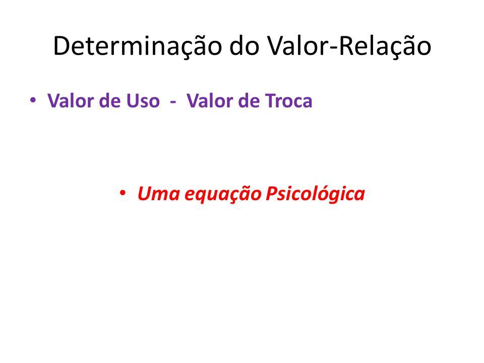 Determinação do Valor-Relação Valor de Uso - Valor de Troca Uma equação Psicológica